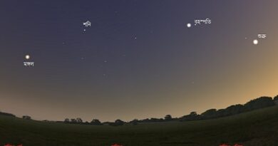 Planets Are Visible In Sky